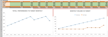 Example (Lead to Sales Goal) Spreadsheet.png